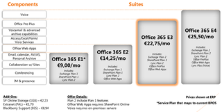 Office 365 suites